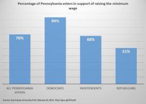 (Illustration: Pennsylvania Budget & Policy Center)