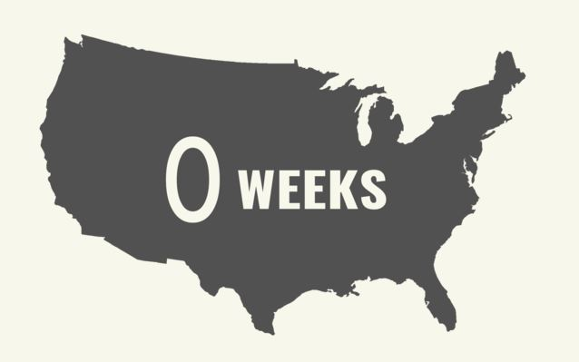 Graphic: www.zeroweeks.com